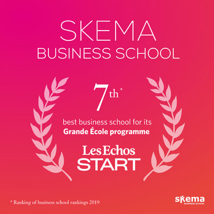 SKEMA seventh in ranking of rankings